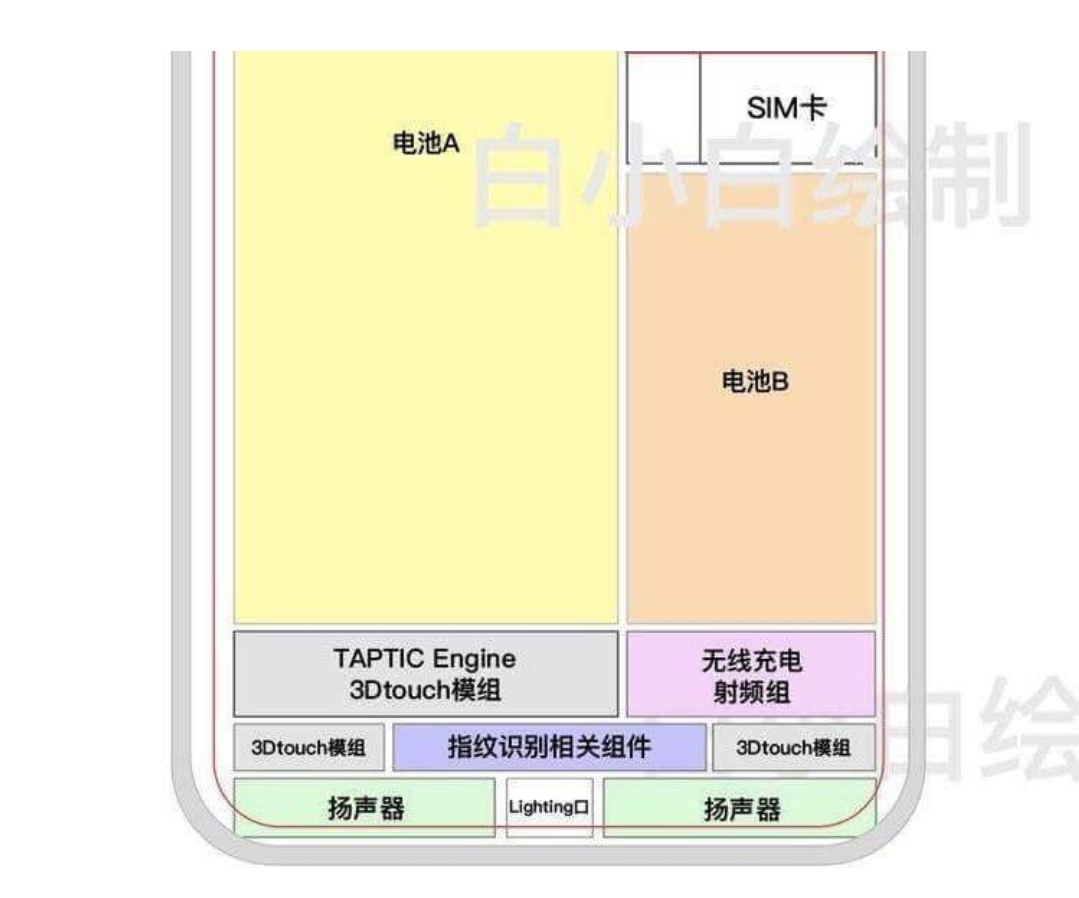 New iPhone 8 schematics leak offers several exciting revelations ...